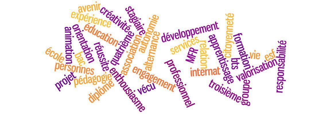 A la découverte du cadre éducatif de la MFR…de manière ludique